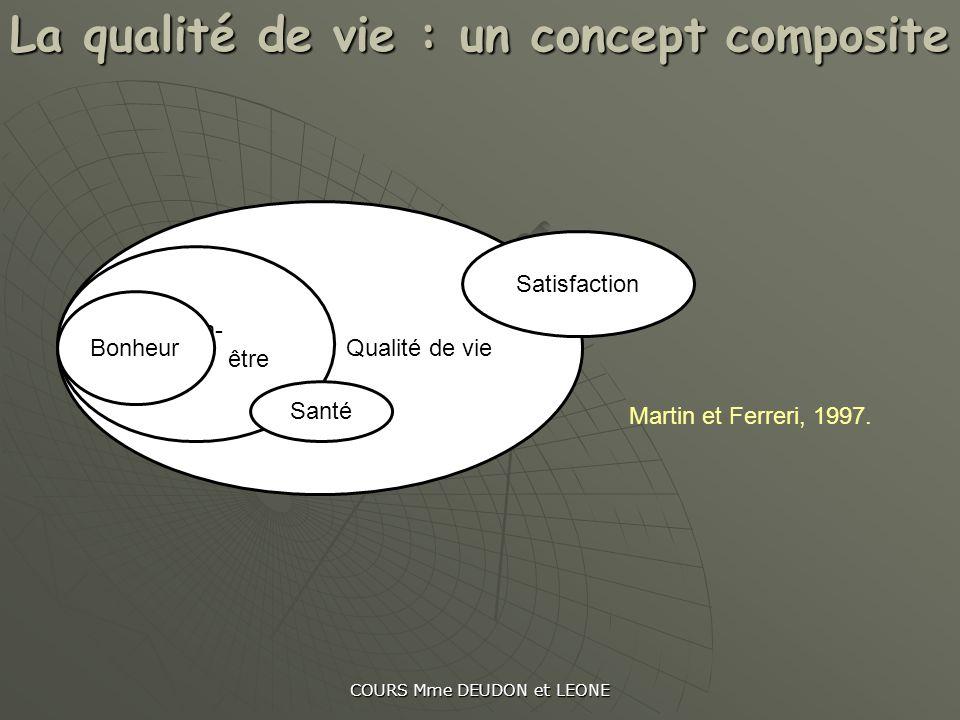 La qualité de vie : un concept composite