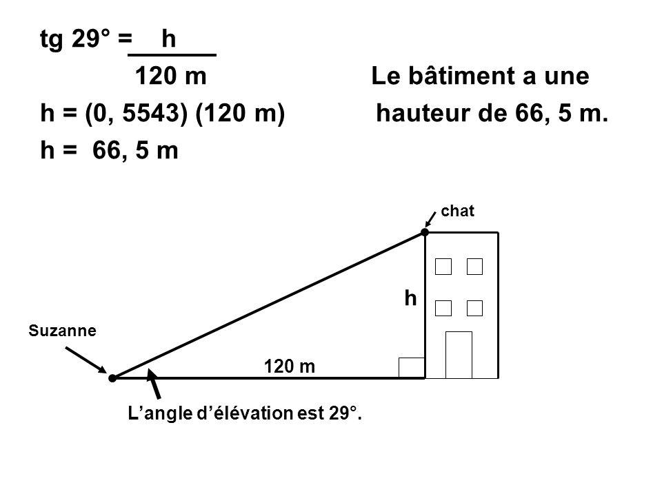 tg 29° = h 120 m Le bâtiment a une