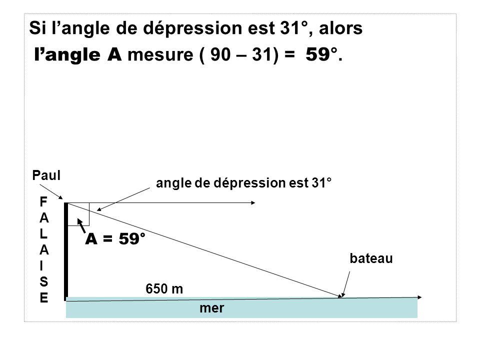 Si l'angle de dépression est 31°, alors