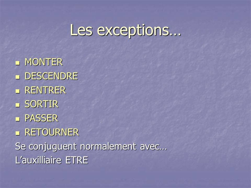 Les exceptions… MONTER DESCENDRE RENTRER SORTIR PASSER RETOURNER