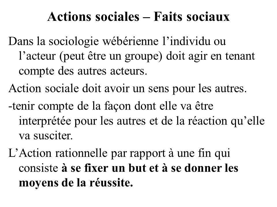 Actions sociales – Faits sociaux