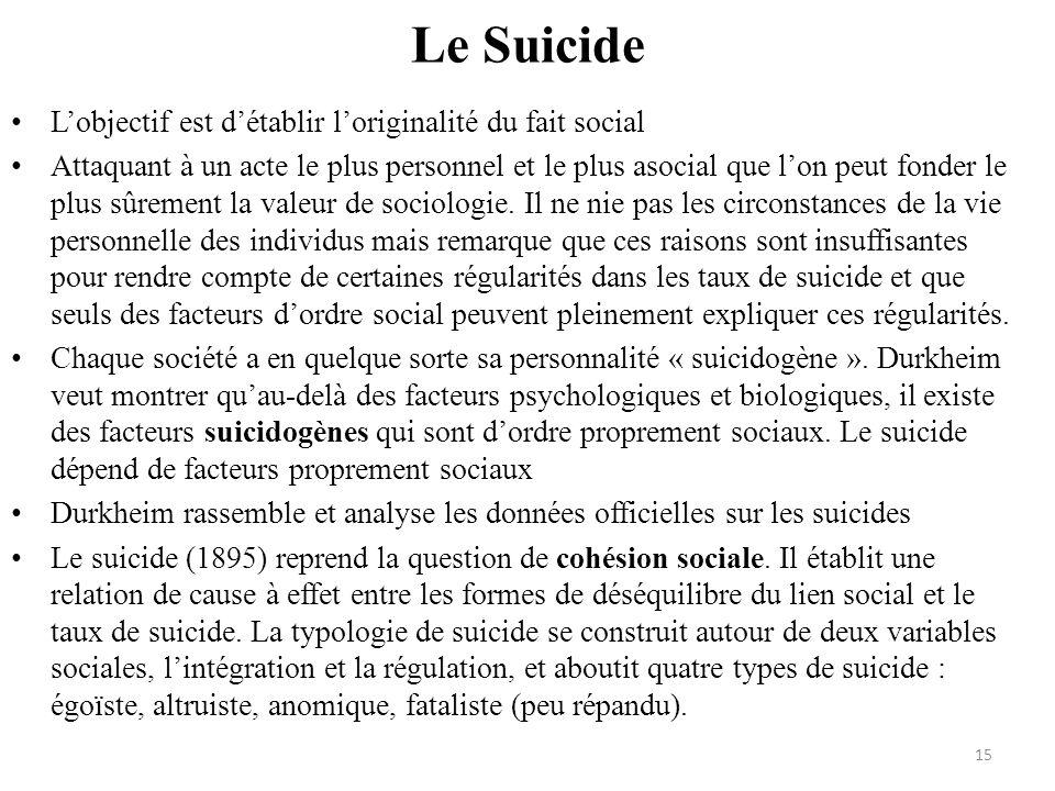 Le Suicide L'objectif est d'établir l'originalité du fait social