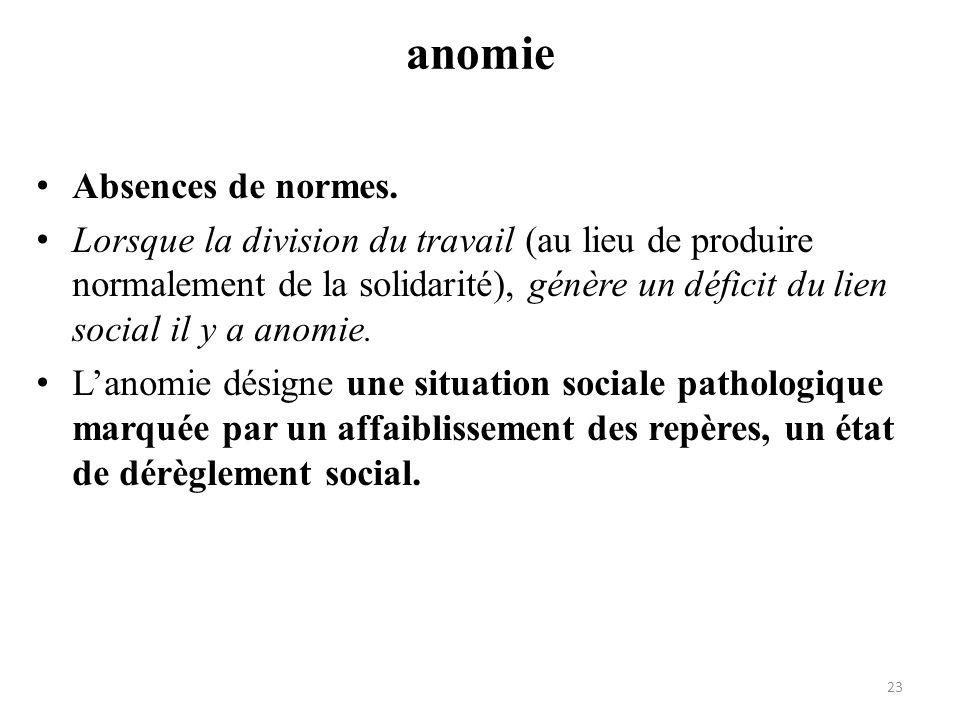 anomie Absences de normes.