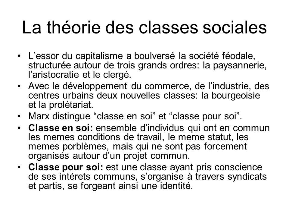 La théorie des classes sociales