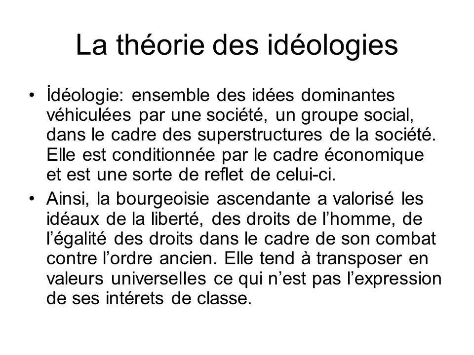 La théorie des idéologies
