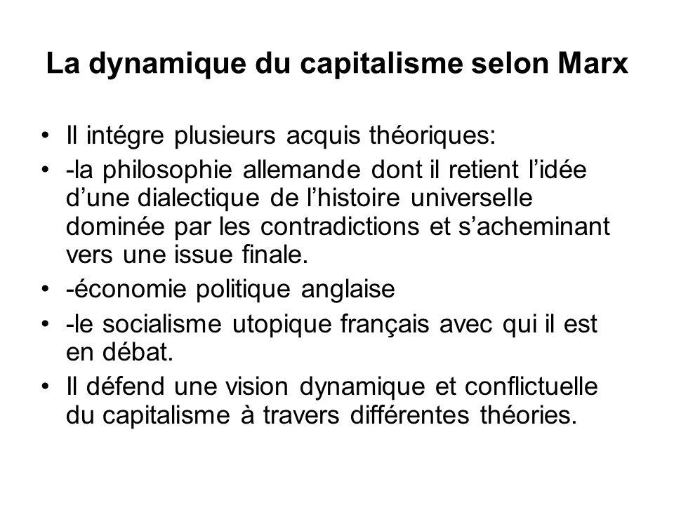 La dynamique du capitalisme selon Marx