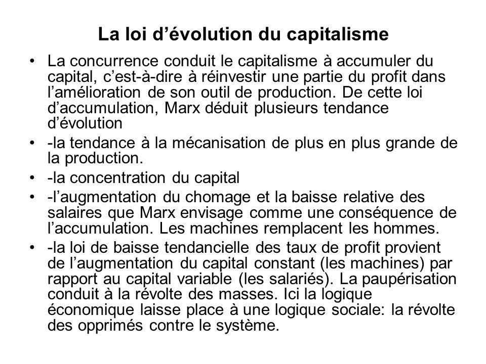 La loi d'évolution du capitalisme