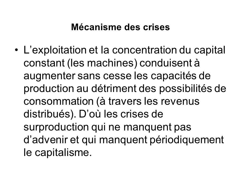 Mécanisme des crises
