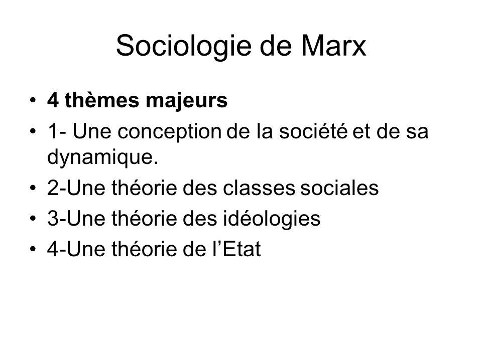 Sociologie de Marx 4 thèmes majeurs