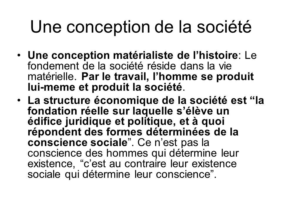 Une conception de la société