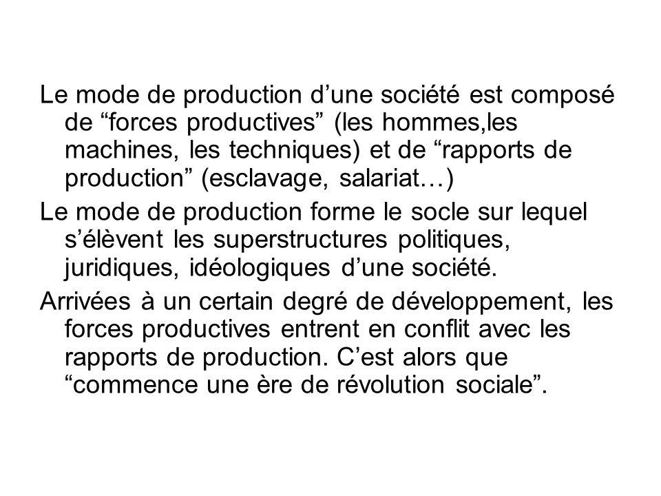 Le mode de production d'une société est composé de forces productives (les hommes,les machines, les techniques) et de rapports de production (esclavage, salariat…)
