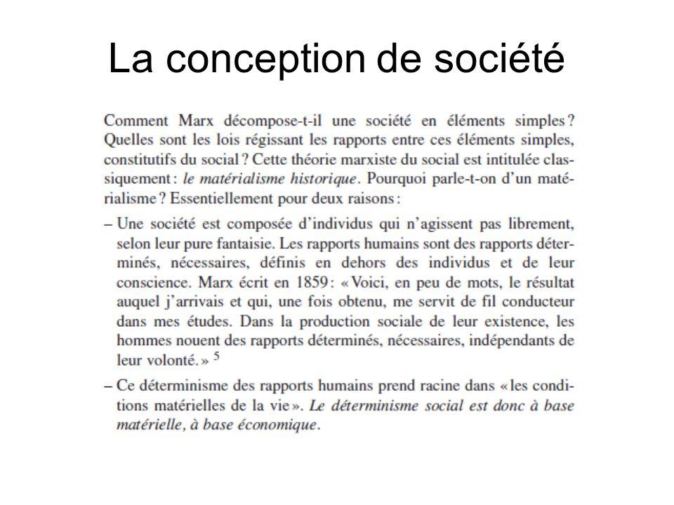La conception de société