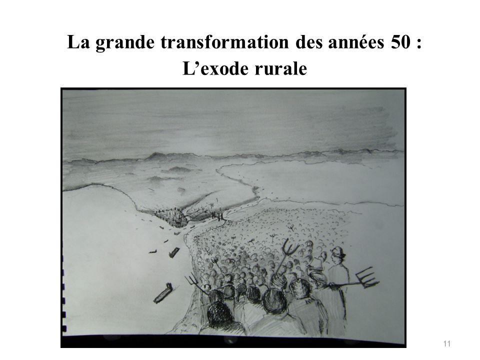 La grande transformation des années 50 :