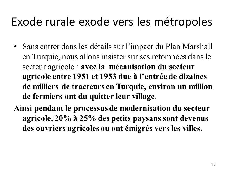 Exode rurale exode vers les métropoles