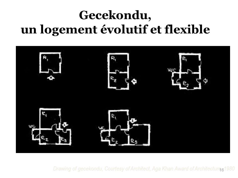 Gecekondu, un logement évolutif et flexible