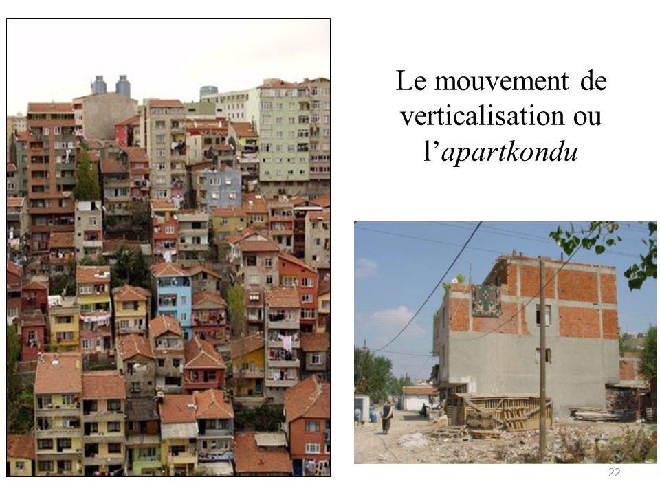 Le mouvement de verticalisation ou l'apartkondu