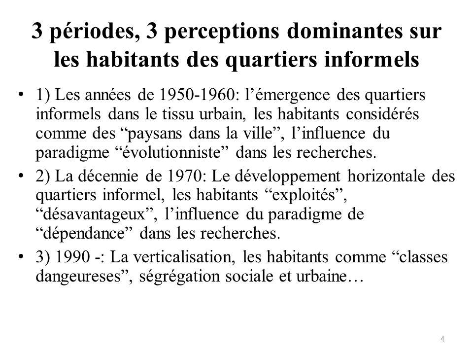 3 périodes, 3 perceptions dominantes sur les habitants des quartiers informels