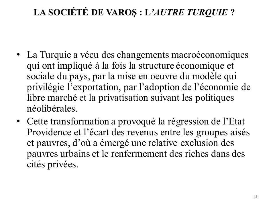 La Société de VaroŞ : l'Autre Turquie