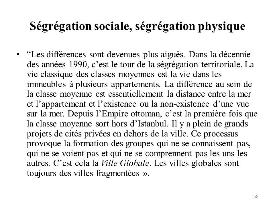 Ségrégation sociale, ségrégation physique