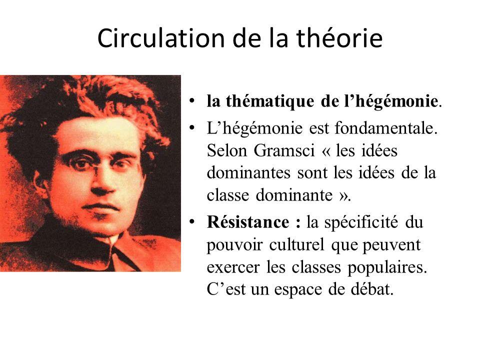 Circulation de la théorie