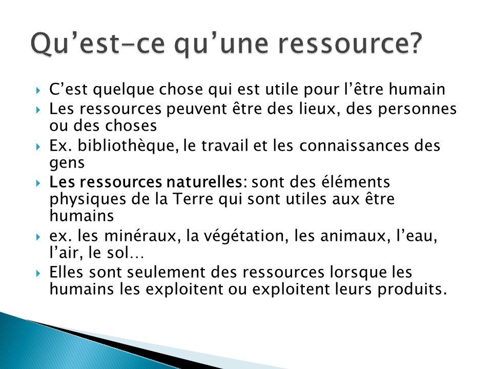 Qu'est-ce qu'une ressource