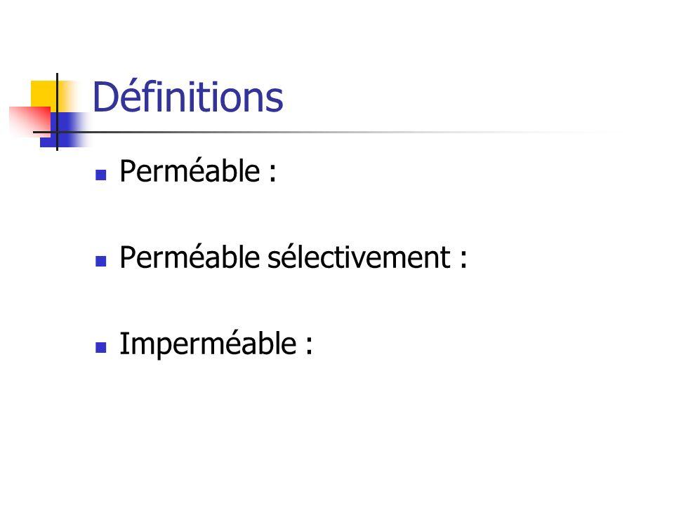 Définitions Perméable : Perméable sélectivement : Imperméable :