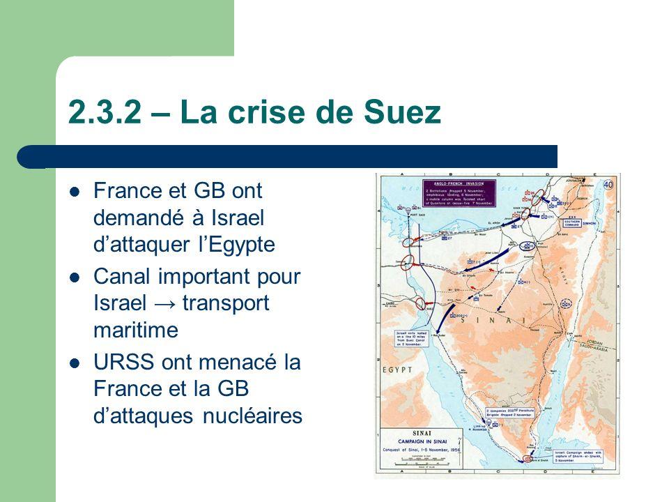 2.3.2 – La crise de Suez France et GB ont demandé à Israel d'attaquer l'Egypte. Canal important pour Israel → transport maritime.