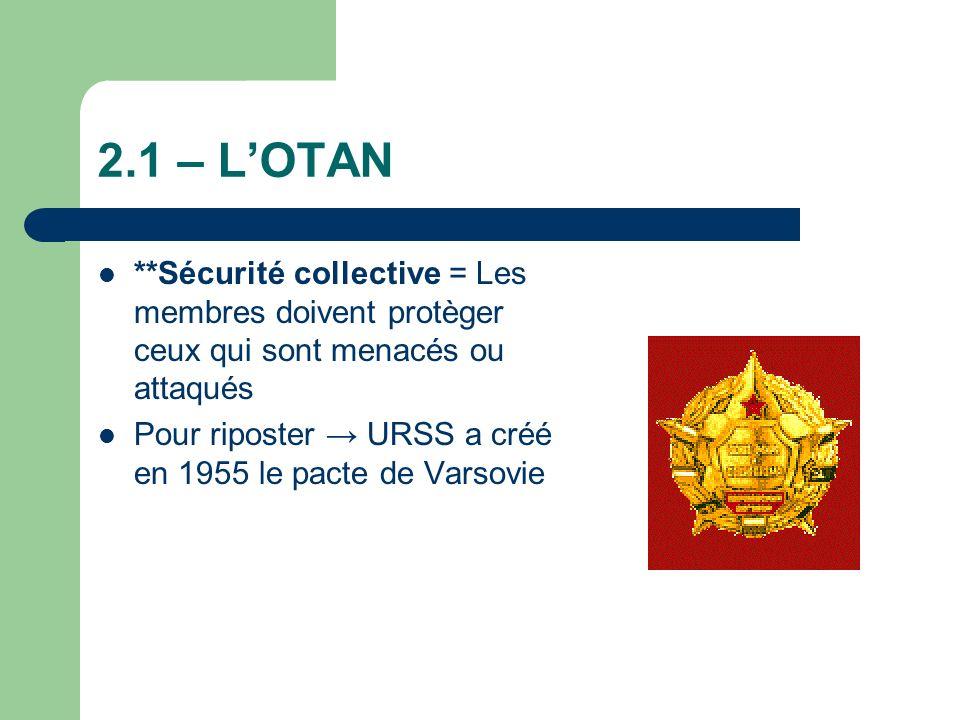 2.1 – L'OTAN **Sécurité collective = Les membres doivent protèger ceux qui sont menacés ou attaqués.