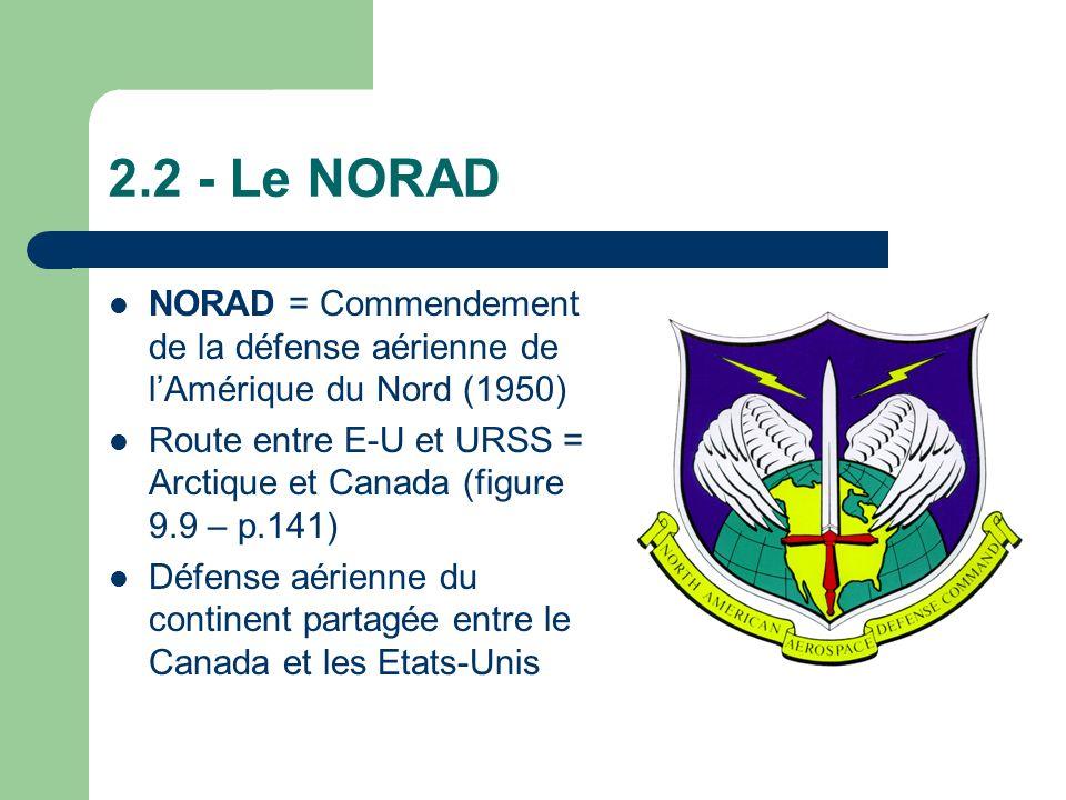 2.2 - Le NORAD NORAD = Commendement de la défense aérienne de l'Amérique du Nord (1950)