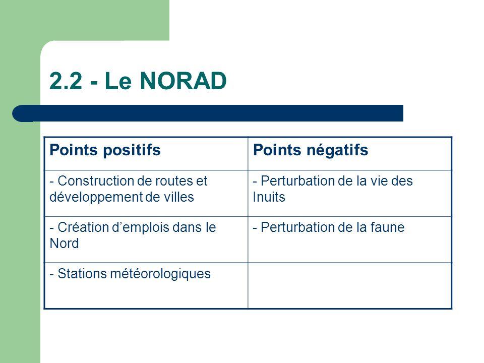 2.2 - Le NORAD Points positifs Points négatifs
