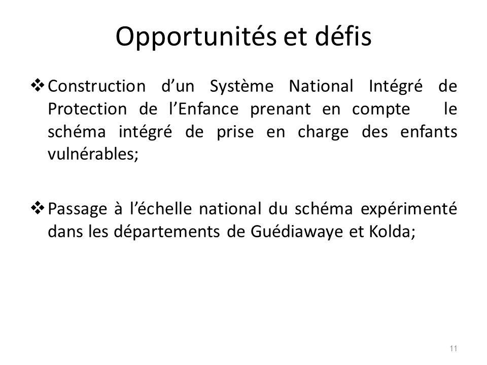Opportunités et défis