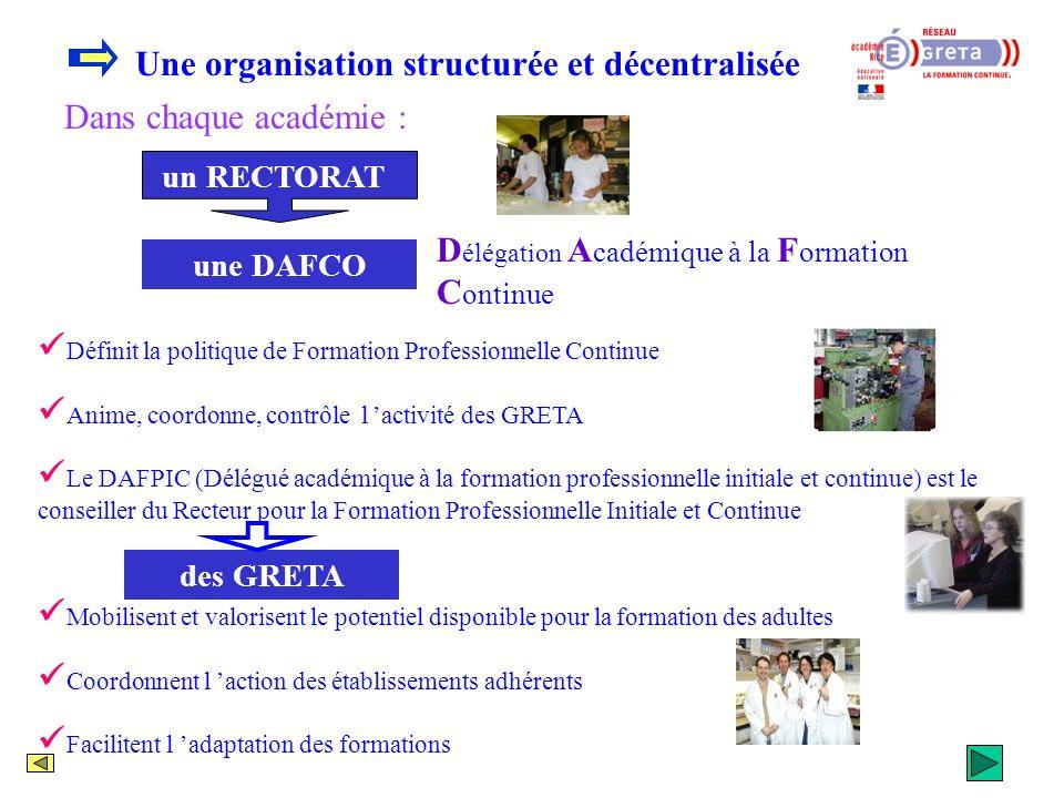 Une organisation structurée et décentralisée