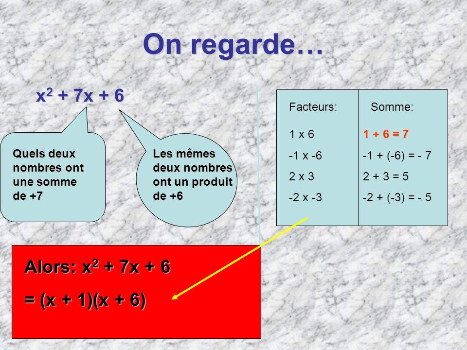 On regarde… x2 + 7x + 6 Alors: x2 + 7x + 6 = (x + 1)(x + 6) Facteurs: