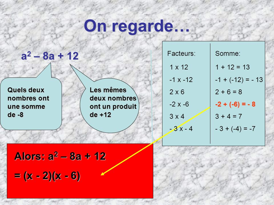 On regarde… a2 – 8a + 12 Alors: a2 – 8a + 12 = (x - 2)(x - 6)