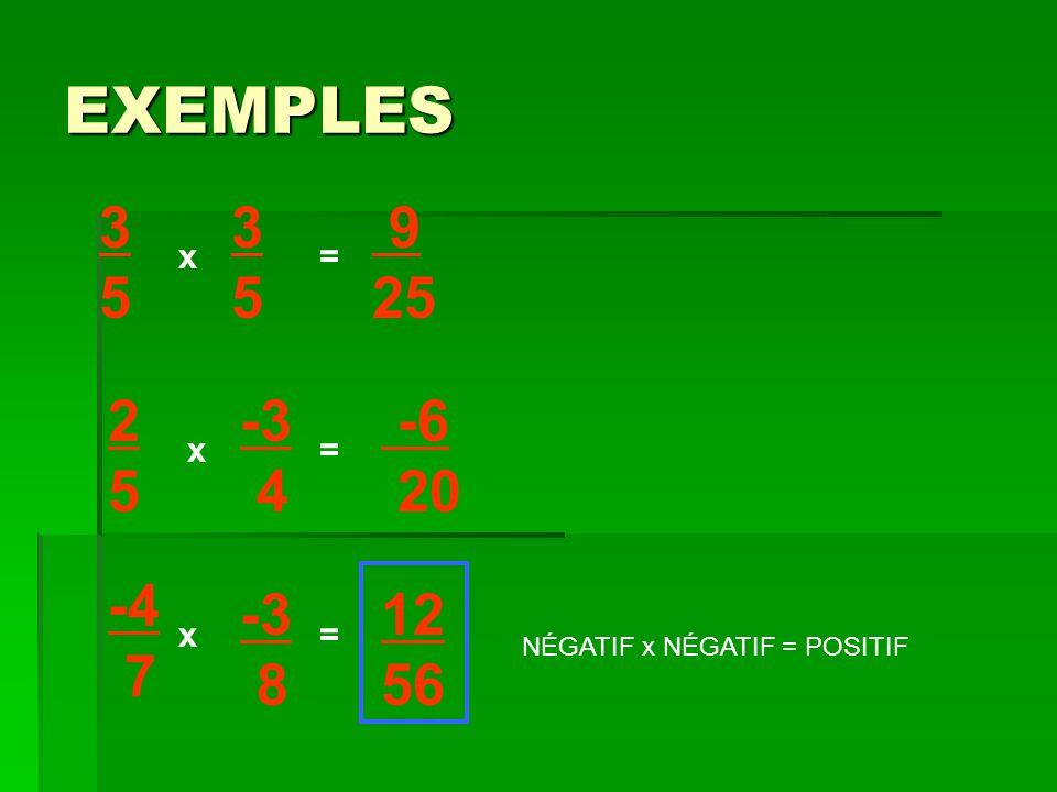 EXEMPLES 3 5 3 5 9 25 x = 2 5 -3 4 -6 20 x = -4 7 -3 8 12 56 x = NÉGATIF x NÉGATIF = POSITIF