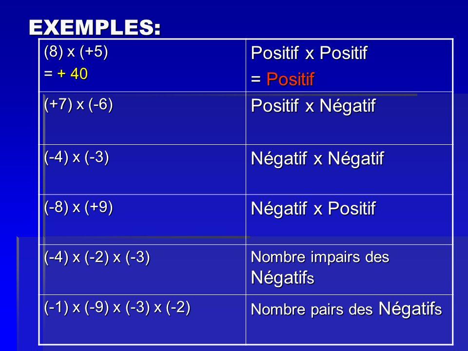 EXEMPLES: Positif x Positif = Positif Positif x Négatif