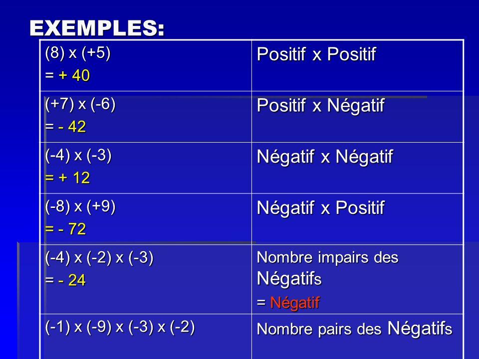 EXEMPLES: Positif x Positif Positif x Négatif Négatif x Négatif