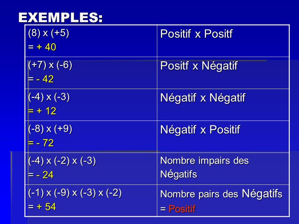 EXEMPLES: Positif x Positf Positf x Négatif Négatif x Négatif