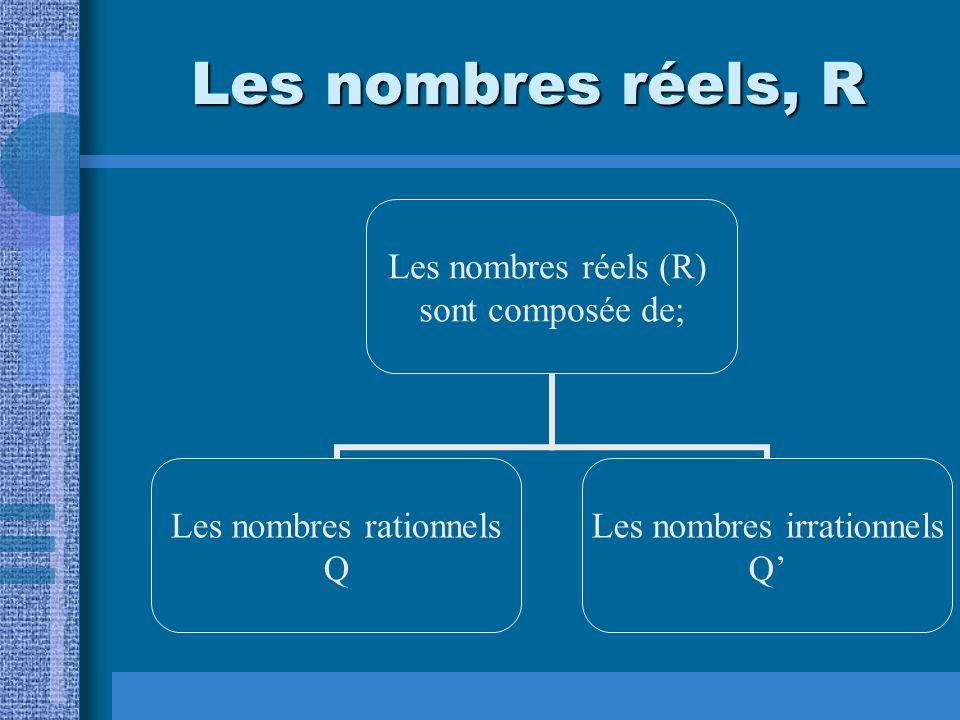 Les nombres réels, R