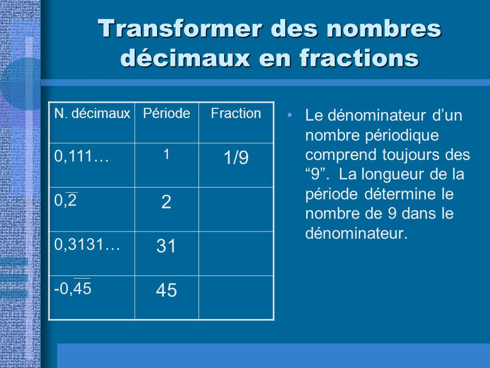 Transformer des nombres décimaux en fractions