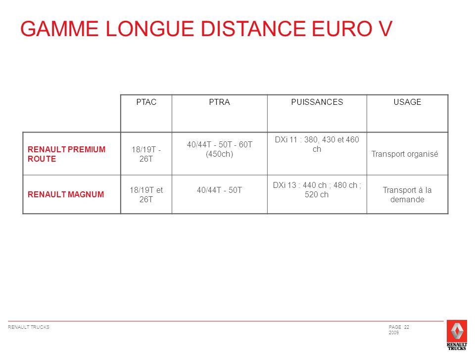 GAMME LONGUE DISTANCE EURO V