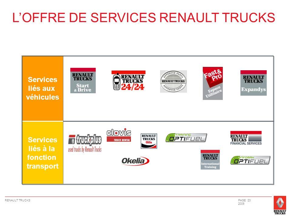 L'OFFRE DE SERVICES RENAULT TRUCKS