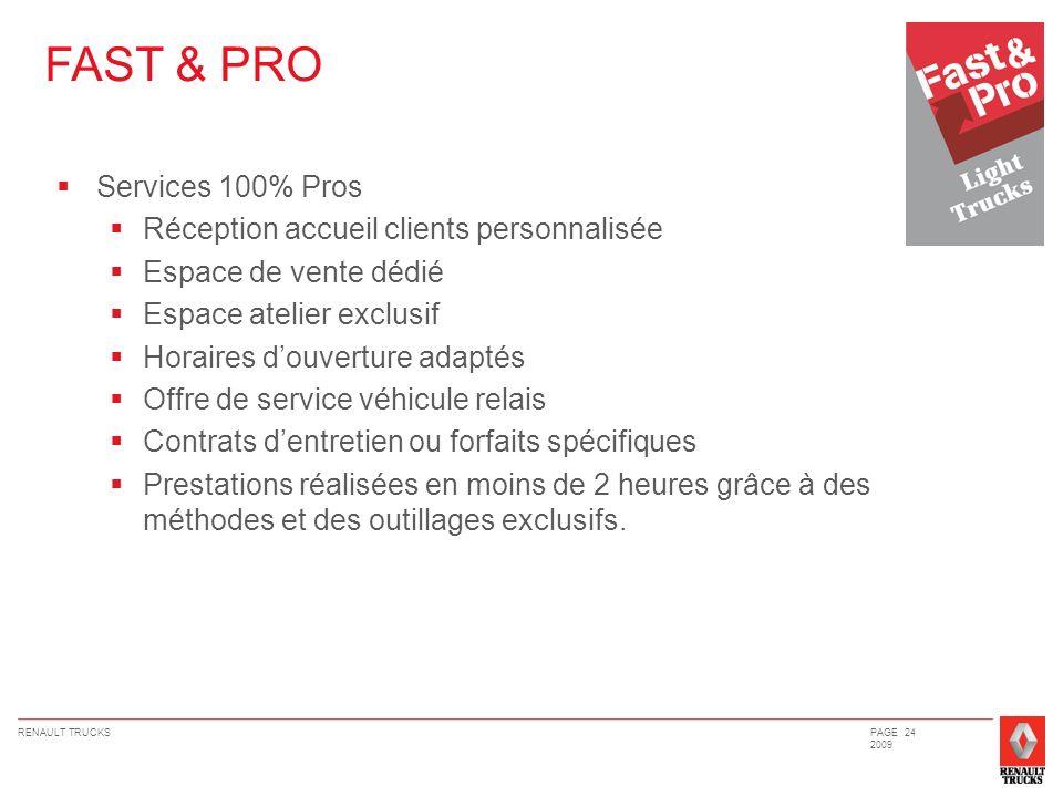 FAST & PRO Services 100% Pros Réception accueil clients personnalisée