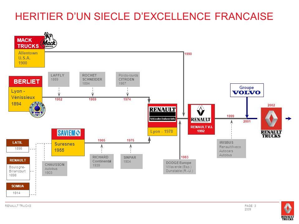 HERITIER D'UN SIECLE D'EXCELLENCE FRANCAISE