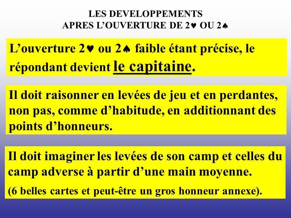 APRES L'OUVERTURE DE 2 OU 2