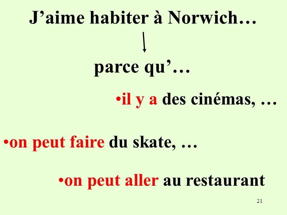 J'aime habiter à Norwich…