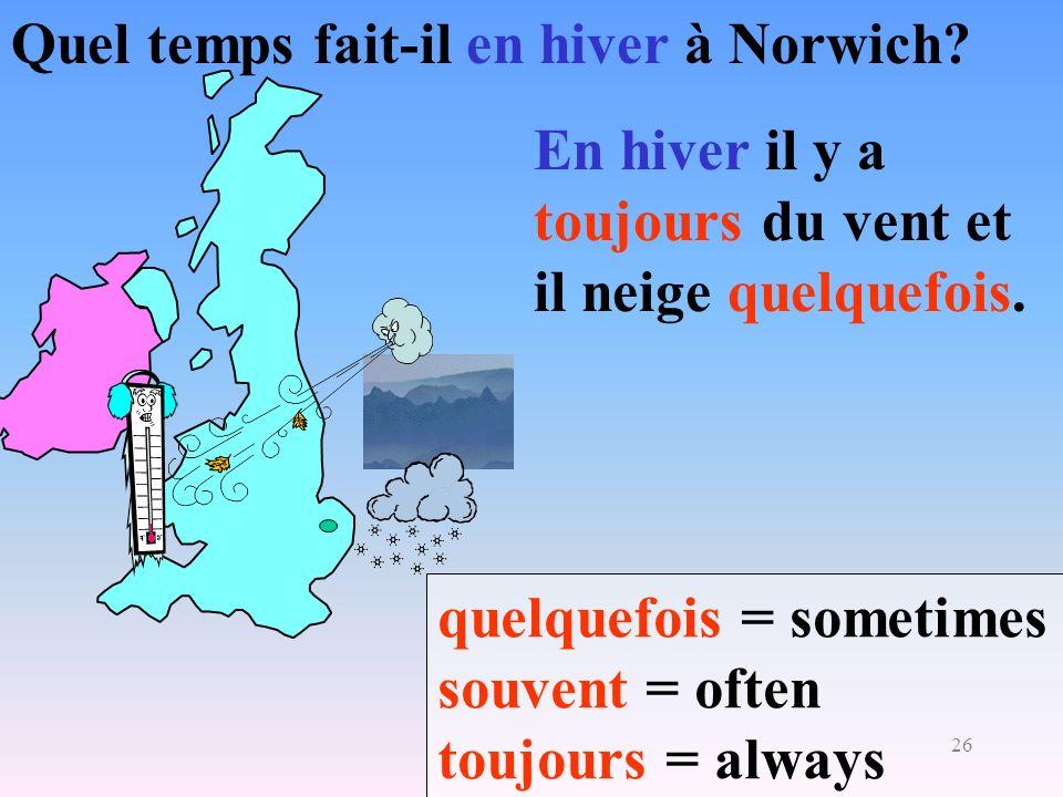 Quel temps fait-il en hiver à Norwich