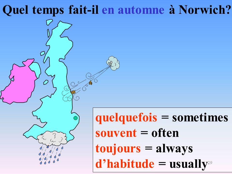 Quel temps fait-il en automne à Norwich