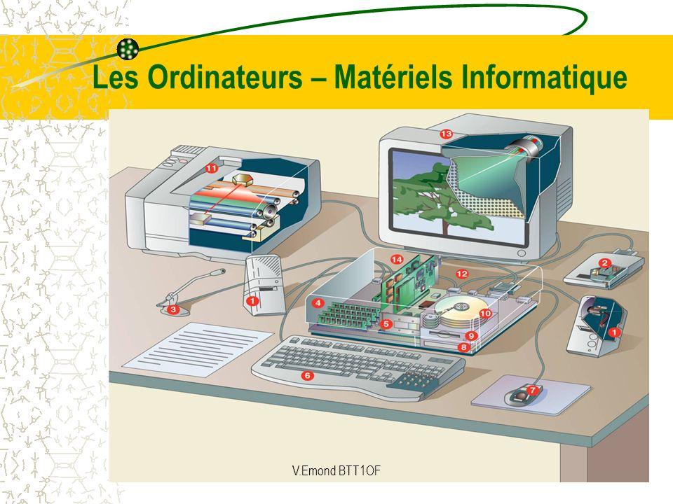 Les Ordinateurs – Matériels Informatique