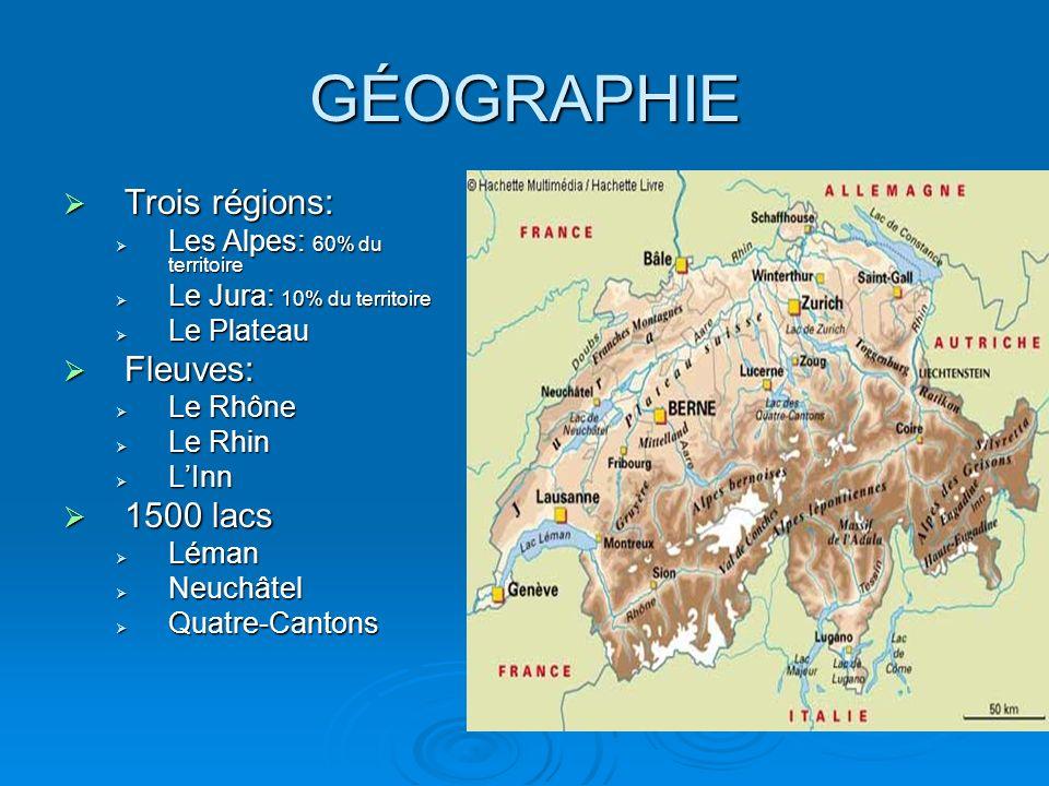 GÉOGRAPHIE Trois régions: Fleuves: 1500 lacs
